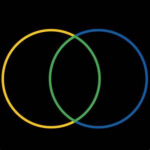 Venn Diagram 2 Circles Markings By Thermmark
