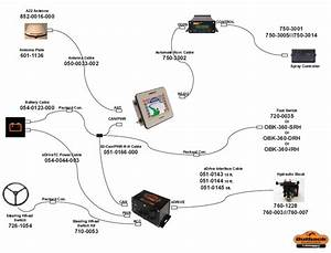 Sts Wiring Schematic  U2013 Outback Guidance
