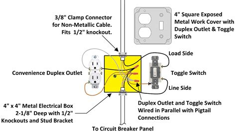 how to wire an attic electrical outlet and light how to wire an attic electrical outlet and light new