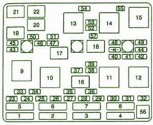 1997 Chevy Malibu Under Hood Fuse Box Diagram : 1998 chevrolet malibu underhood junction fuse box diagram ~ A.2002-acura-tl-radio.info Haus und Dekorationen