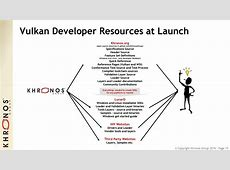 Vulkan 10 Specification Released Drivers & Games Inbound