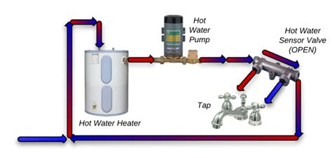 install a kitchen faucet top 7 water recirculator systems