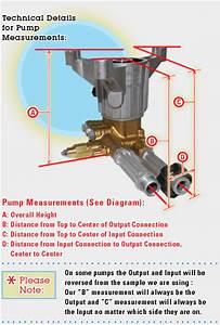 Annovi Reverberi Pump Rmw 22g24 Diagram
