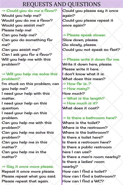 requests  questions learn english vocabulary
