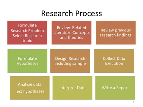 Business presentation ppt research on paper chromatography presentations slides meaning critical thinking student wheel critical thinking student wheel