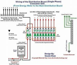 Wiring Of The Distribution Board   Single Phase  From Energy Meter To The Main Distribution