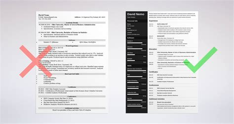 Data Analyst Resume Sample & Complete Guide [+20 Examples]. Objective In Resume It Student. How To Search Resumes. What Font For A Resume. How To Write A Good Objective For Resume. Serving Resume. Financial Manager Resume. Resume Forwarding Email. Resume In Latex