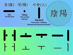 File Hangul Vowel Diag Svg