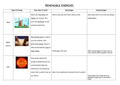 Renewable Energy Worksheet - Asmallnation