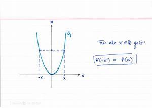 Achsensymmetrie Berechnen : achsensymmetrie lernwerk tv ~ Themetempest.com Abrechnung