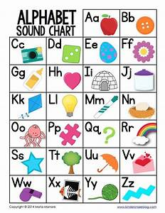 15 best abc charts images on pinterest alphabet charts With letter charts for kindergarten