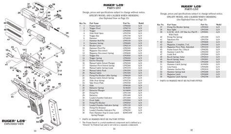 Ruger 10 22 Parts Breakdown
