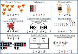 HD wallpapers free math worksheets for kindergarten addition