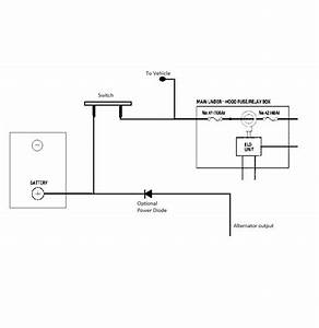 Battery Cutoff Switch Wiring Diagram