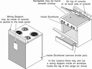 Door Parts Labeled  U0026 What Are The Different Parts Of A