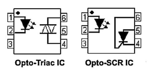 Opto Triacs Solid State Relays