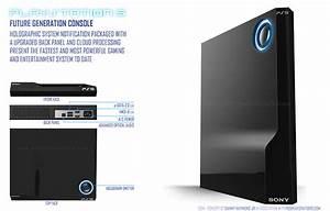 PS5 Console, Controller, & Virtual Actuality Designs
