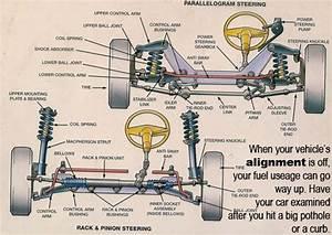 Parts Of Car Steering System   U2026