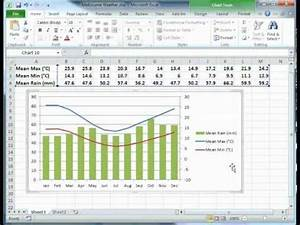 How To Graph Using Excel Graphs In Excel Secondary Vertical Axis Wmv Youtube