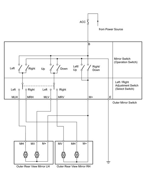 toyota side mirror wiring diagram