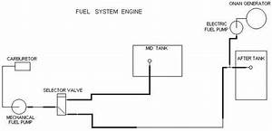 1978 Ford E350 Fuel Issue