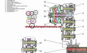 Terex Ppm Ac35 Transmission Service Manual For Crane