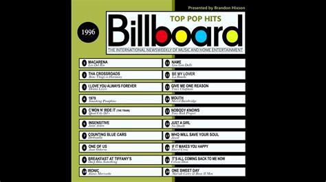 Billboard Top Pop Hits