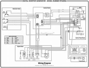 Homelite Ryi2200a Digital Inverter Generator Parts Diagram