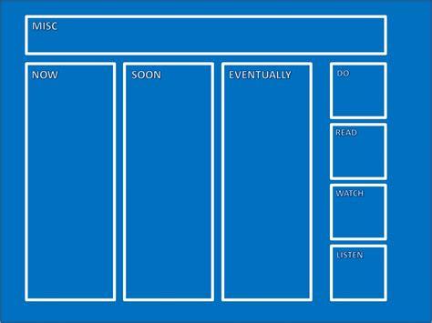 A Useful Organisational Tool