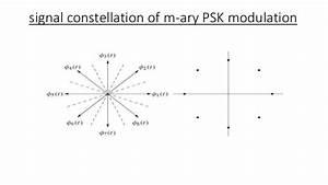 M Ary Psk Modulation