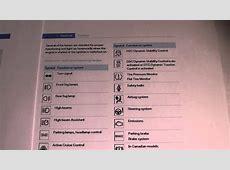 BMW F30 Dashboard Warning Lights & Symbols YouTube