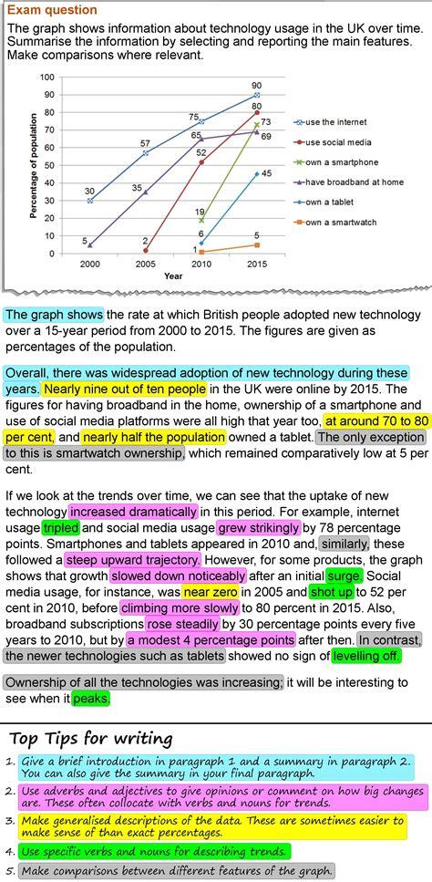 describing  graph  trends  time learnenglish