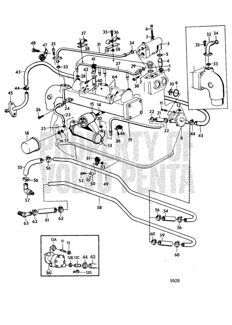 volvo marine diesel engine diagram volvo auto wiring diagram