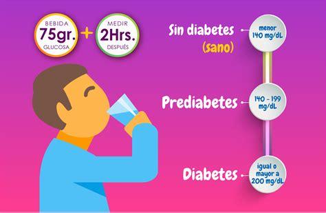 curva de tolerancia federacion mexicana de diabetes