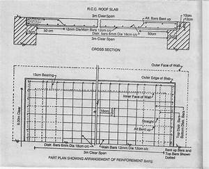 RCC SLAB ROOF DESIGN EXAMPLE