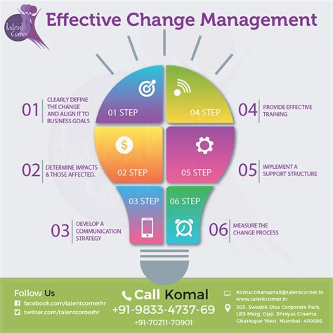 effective change management talent corner hr services