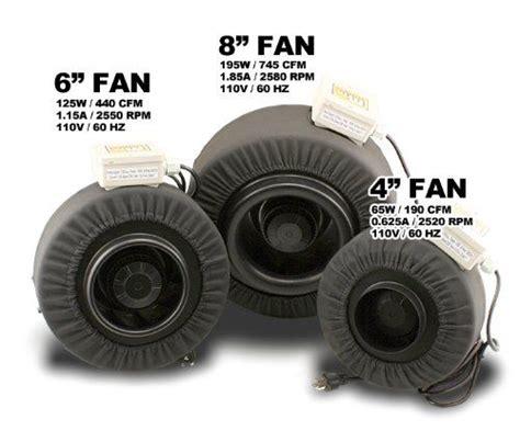 Duct Free Bathroom Fan Canada by New Hydroponics Inline Duct Exhaust Fan