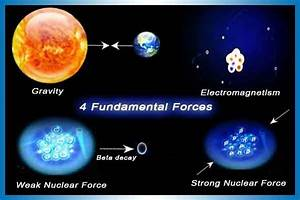 Controlled Nuclear Fusion  The Energy Source That Is