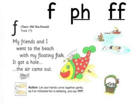 jolly phonics letter f jolly phonics letter f 62260