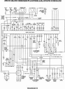 Fuse Guide Diagram For 98 Z71