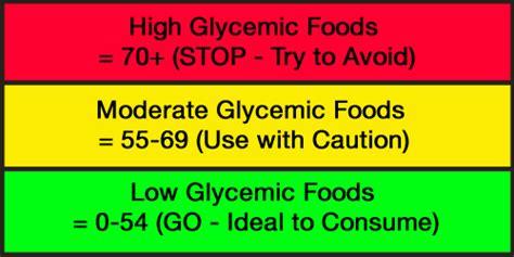 monitoring glucose slash diabetes