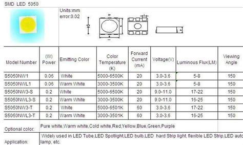 High Lumen 5630 Smd Led(oem Manufacture) China (mainland