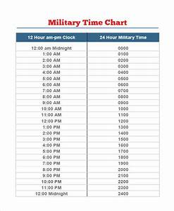 Military Time Chart Minutes Free 34 Time Chart Samples In Pdf