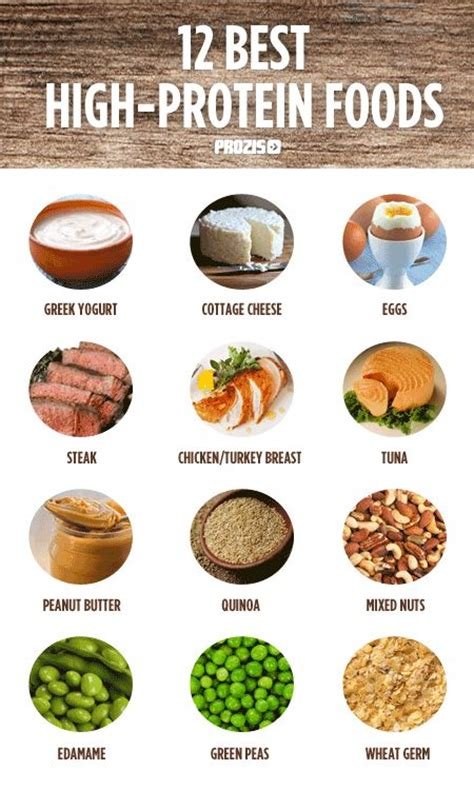 Best Protein Powder For Weight Loss Vegan
