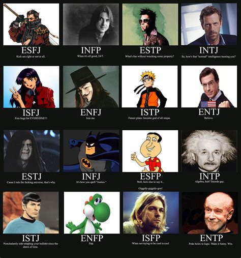 Mbti Memes - what s your myers briggs personality type