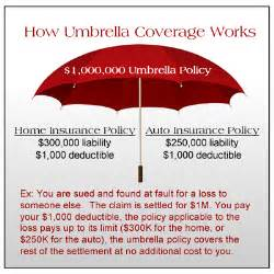Umbrella insurance is coverage beyond the liability limits on your existing policies. Travelers Insurance Arizona Agent- Greene Insurance Group