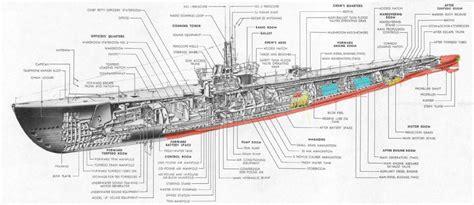 German U Boat Layout by Flier S Midway Damage 171 The Uss Flier Project