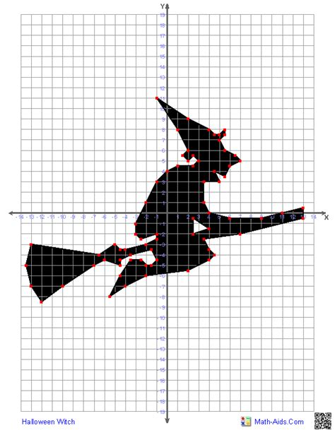 christmas coordinate plane graphing pictures