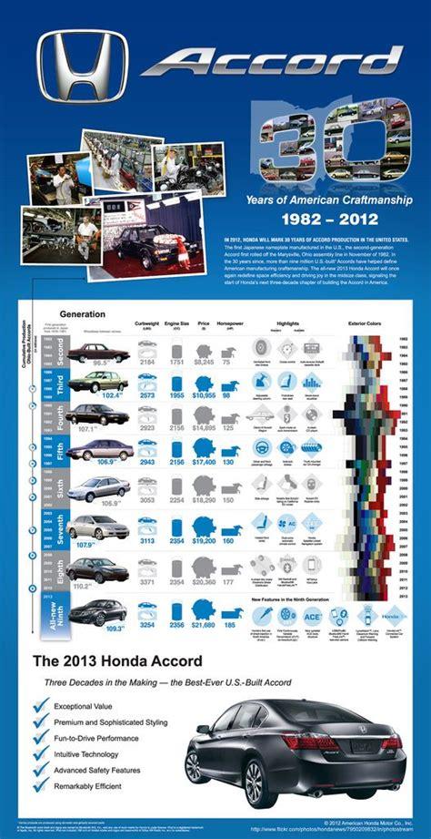 great years   honda accord infographic honda