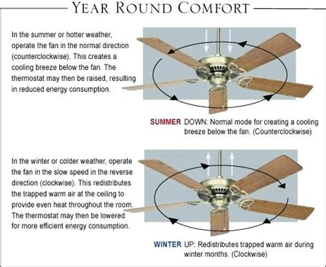 what direction should a ceiling fan turn in the winter ceiling fan spin direction for summer theteenline org